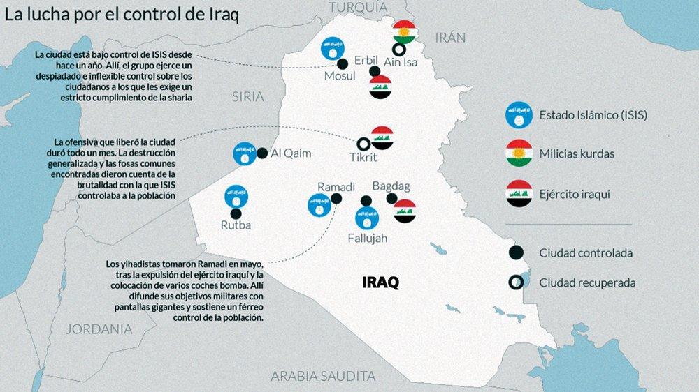 control-irak