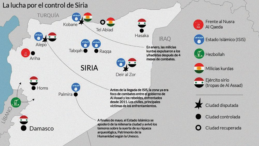 control-siria